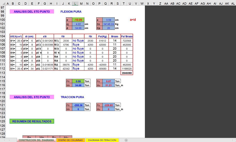 Tabla de excel para el cálculo de columnas de concreto reforzado