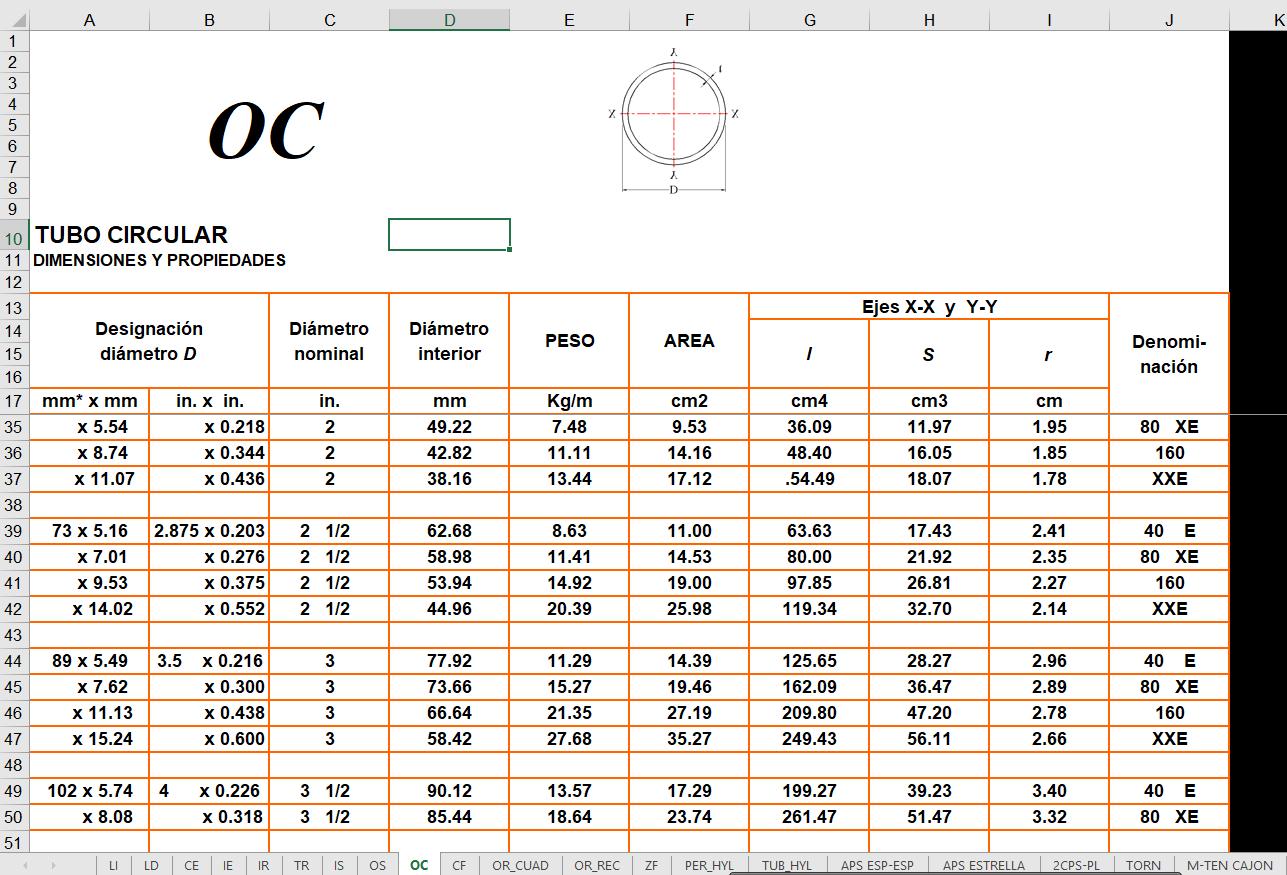 Manual IMCA en Excel