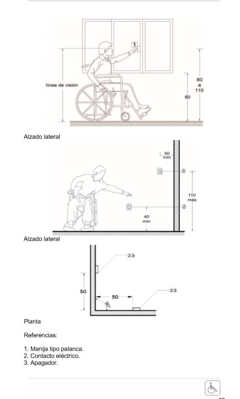 manual de accesibilidad para discapacitados