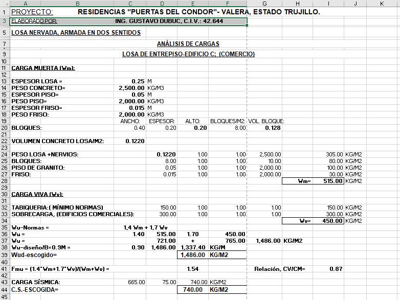 Análisis de Cargas Estructuras