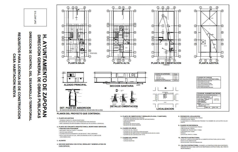 Plano de Permisos (Ayuntamiento de Zapopan)