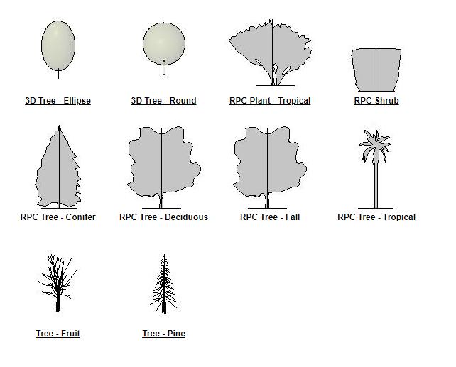 Familias de árboles para Revit Architecture.