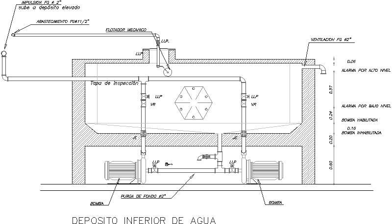 Detalle Tanque De Agua