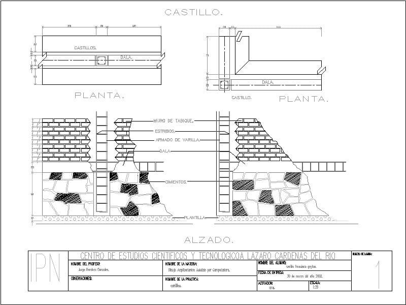 detalle de castillos