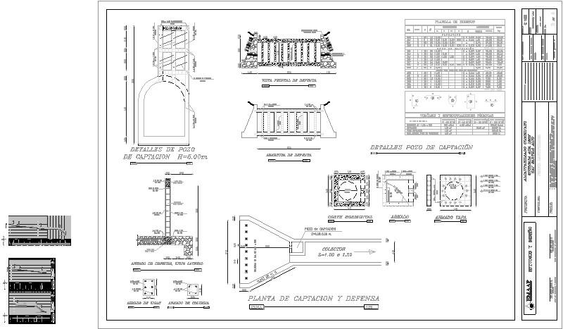 Planimetria y Perfiles