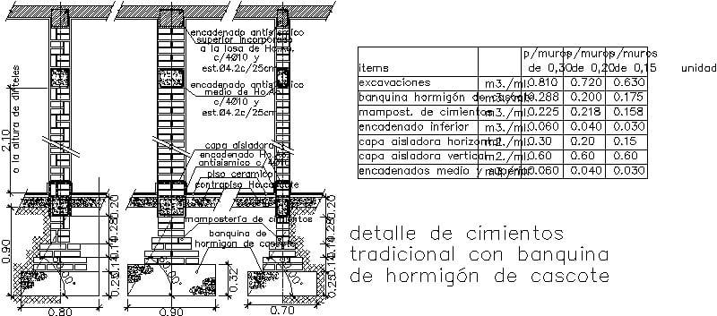 detalle cimientos 15 20 y 30 (tradicional)