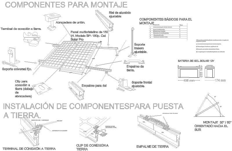 Detalle de celda fotovoltaica