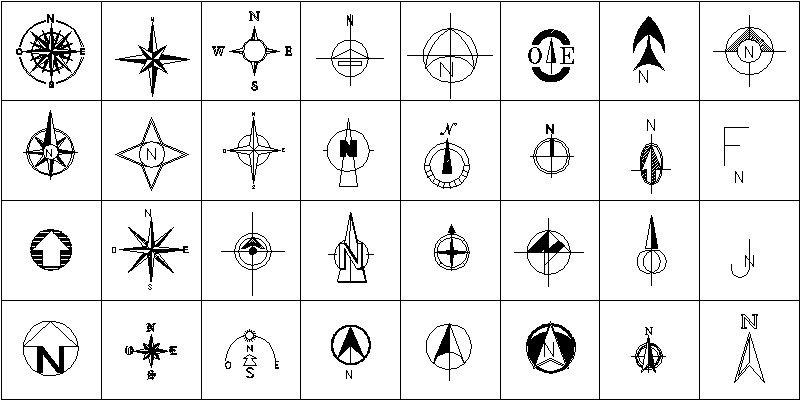 simbologia norte
