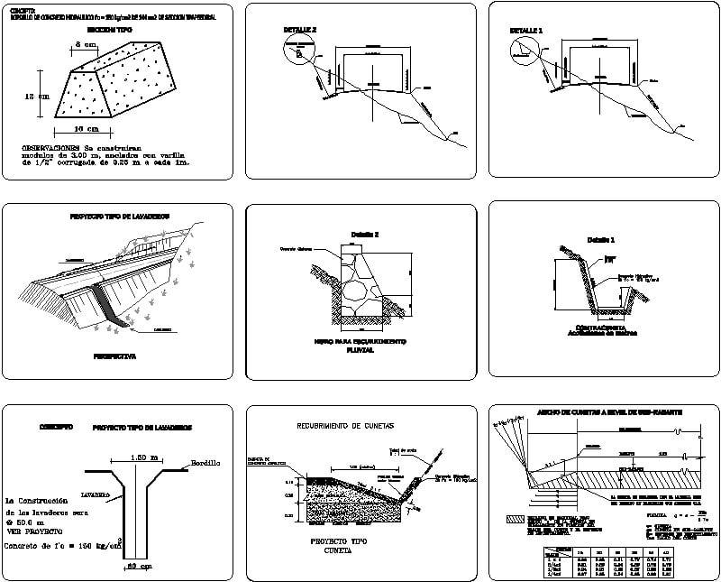 Obras de drenaje superficial tipo- sct