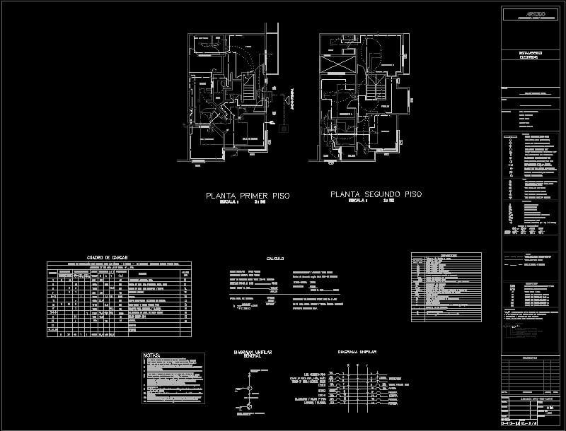 instalaciones eléctricas residenciales