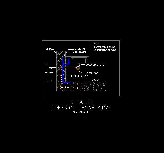 detalle conexion lavaplatos