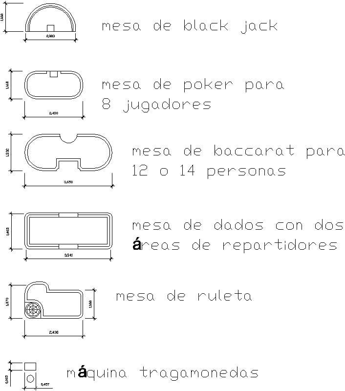 mesas para casino