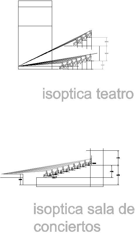 plano isopticas