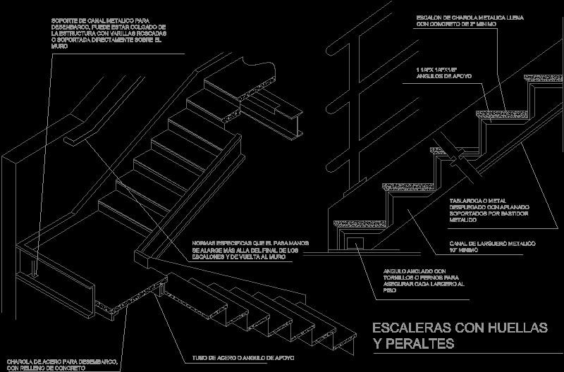 Detalle de escalera.