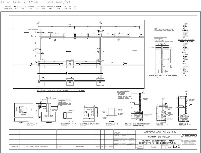 Estructura Fábrica