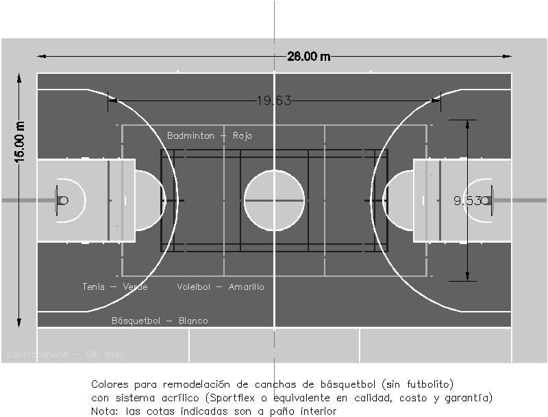detalle cancha de baskeetball