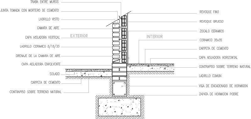 detalle constructivo muro