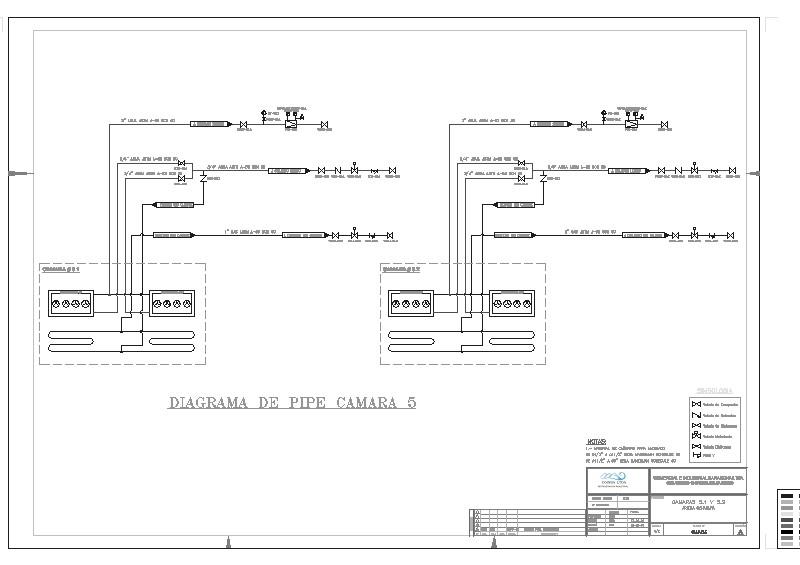 Circuitos de fuerza y control de equipos de refrigeración