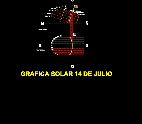 montea solar
