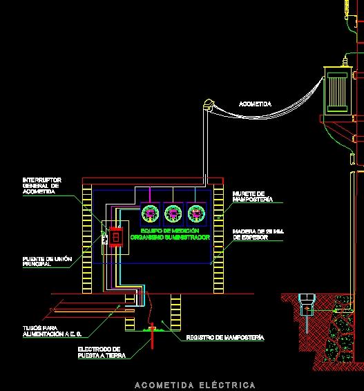 Detalle Acometida electrica