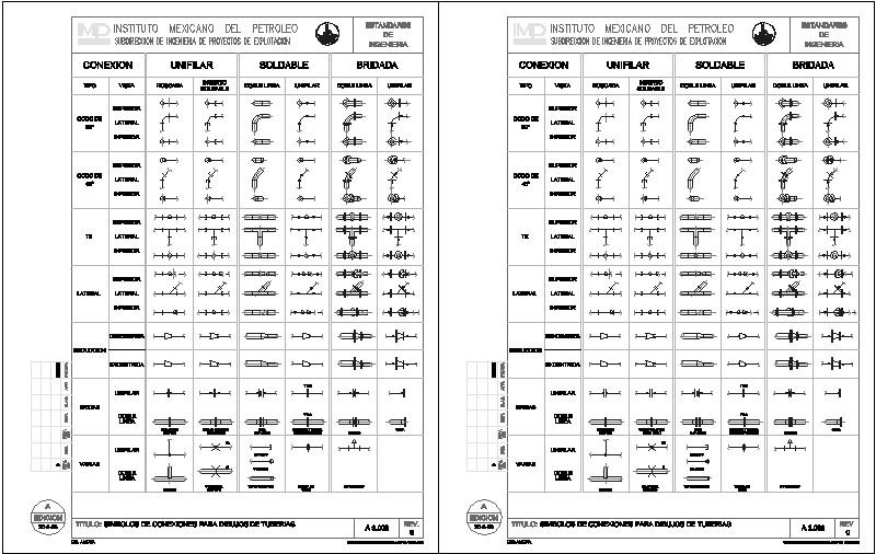 Simbologia Conexiones Pemex