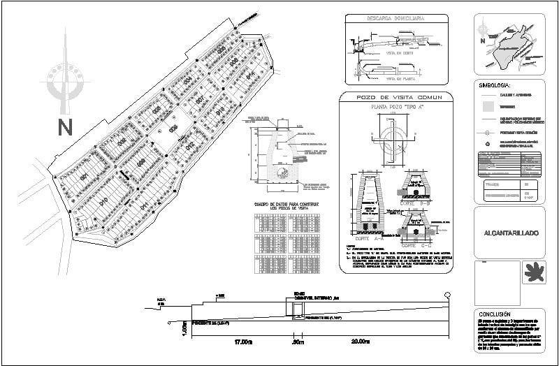 Plano De drenaje San Miguel T