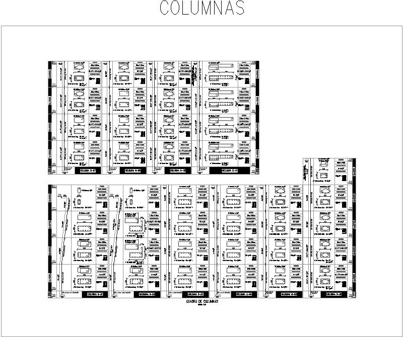 Cuadro de columnas