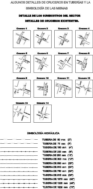 Plano_simbologia Y Detalles De Cruceros En Red De Agua Potable