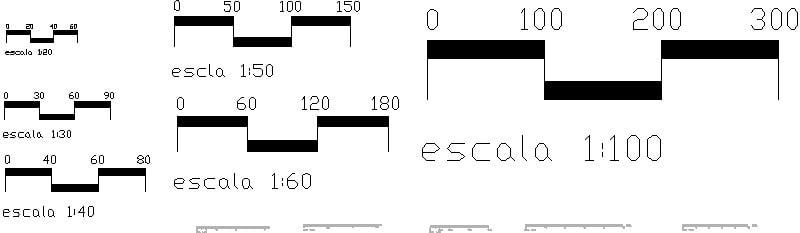 escalas graficas