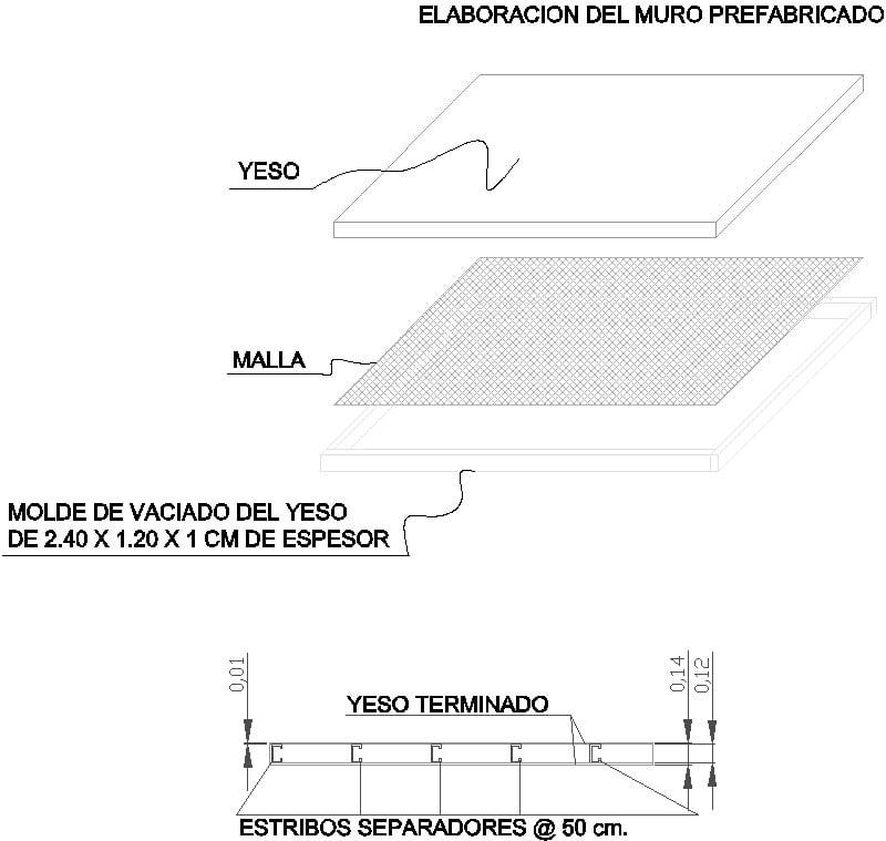 Planos de muros