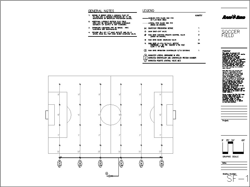Sistema de Riego Cancha de Futbol