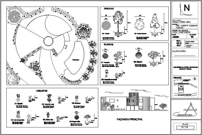 Plano De Plantado JardinerÍa