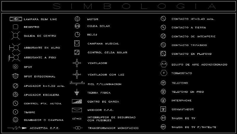 Simbologia instalacion electrica