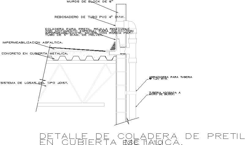detalle de coladera de pretil en cubierta metálica