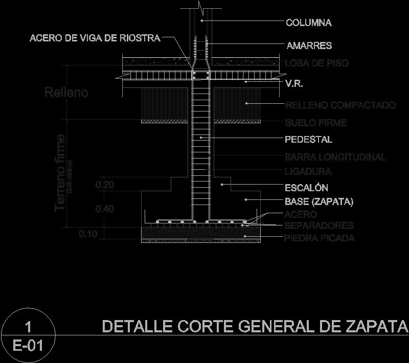 detalle de corte general de zapata
