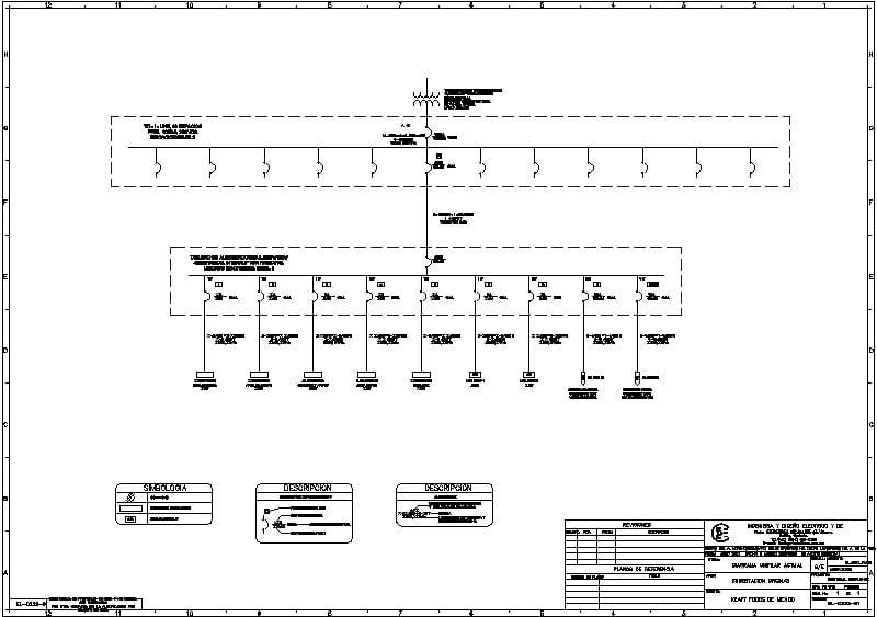 Diagrama unifilar de Oficinas Generales