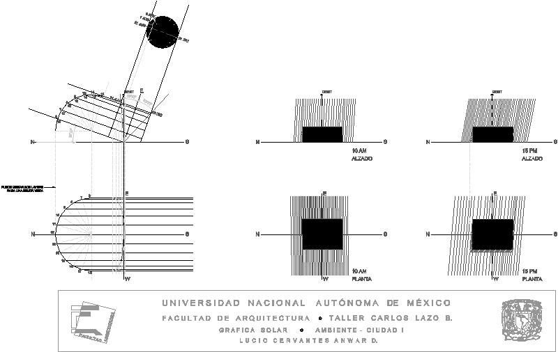 Gráfica Solar (CDMX)