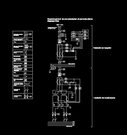 Diagrama trifilar de una subestación electrica