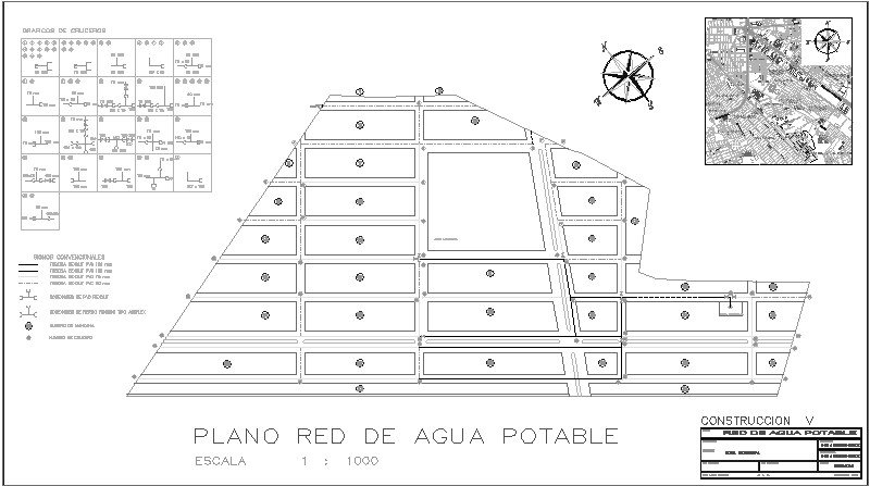Red De Agua P.